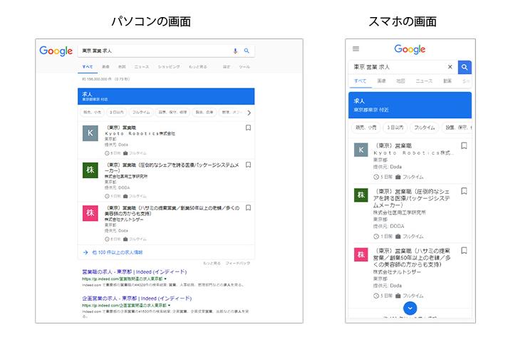 検索連動型の求人一覧表示機能・Google For Jobsについて