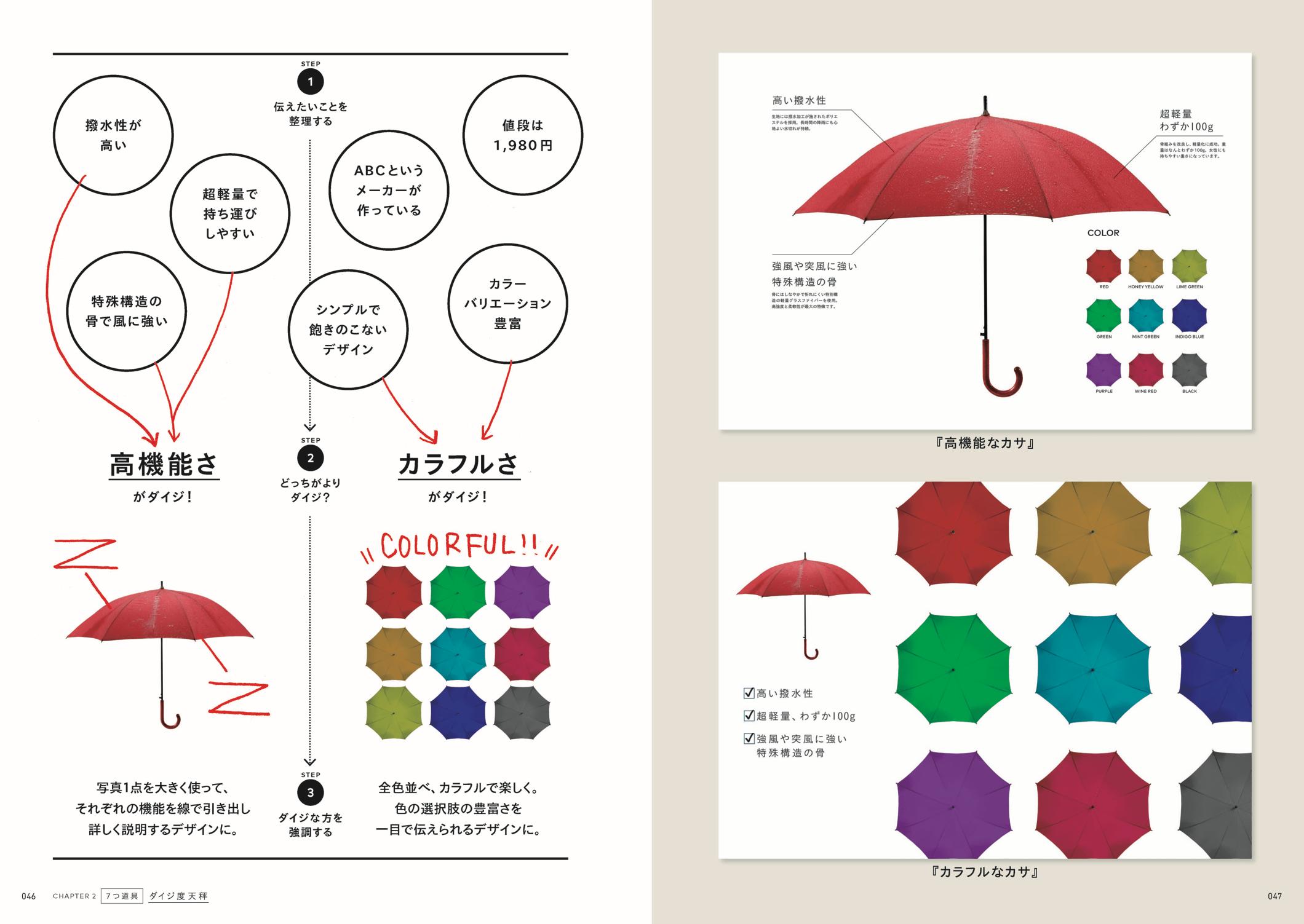 「アート」と「デザイン」の境界線