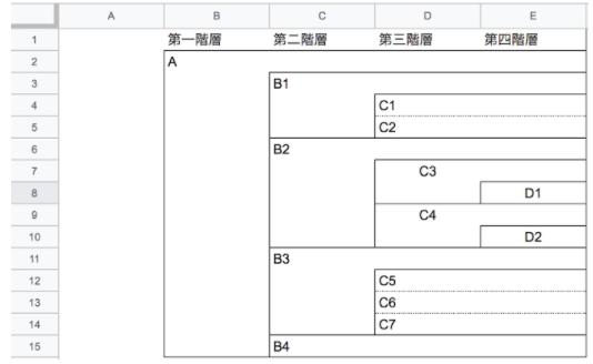 Excelで作成したサイトマップ