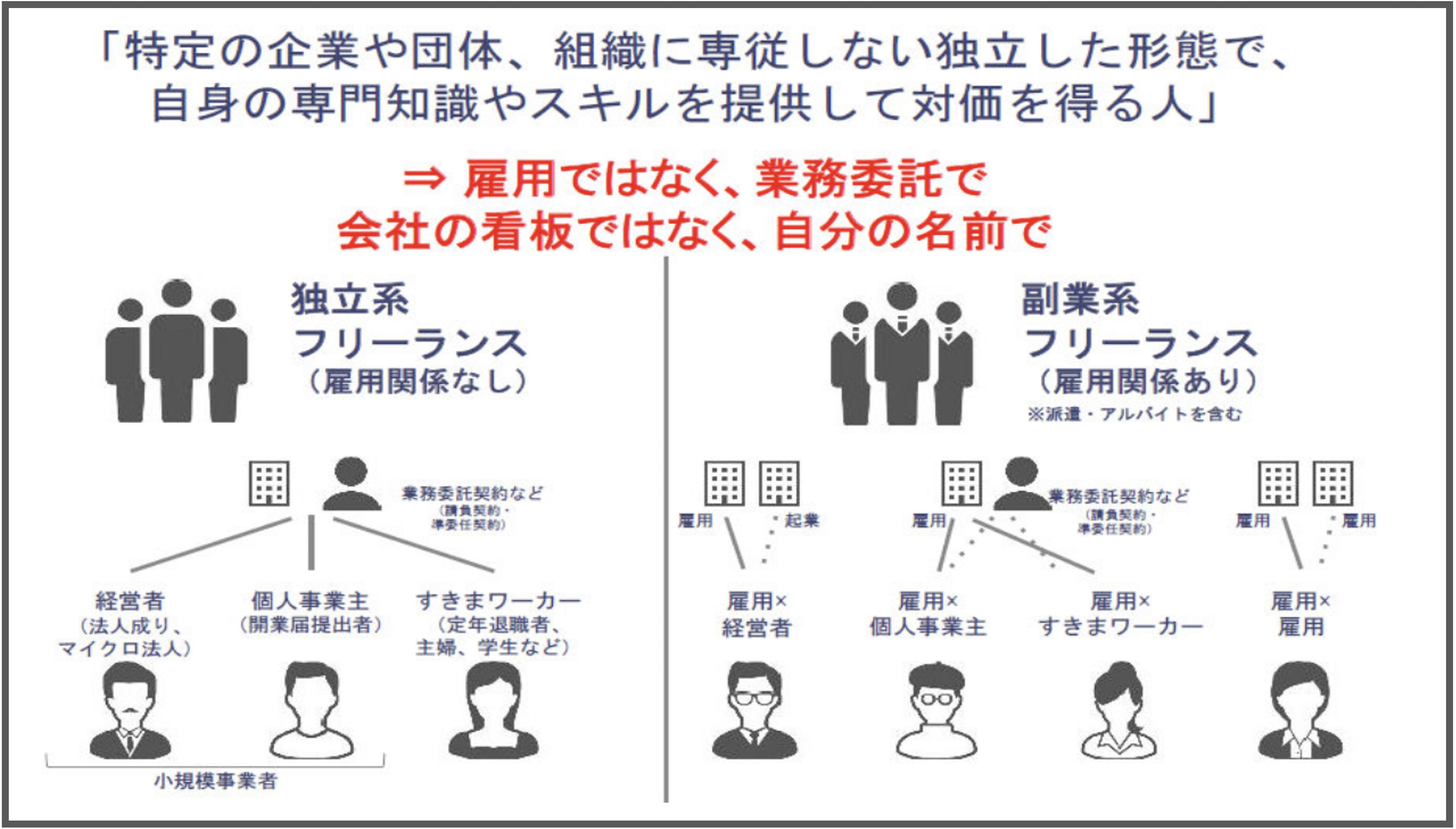 中小企業デジタル化応援隊におけるIT専門家の定義